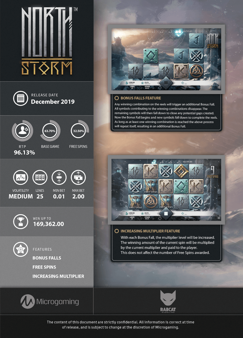 Slot Features North Storm